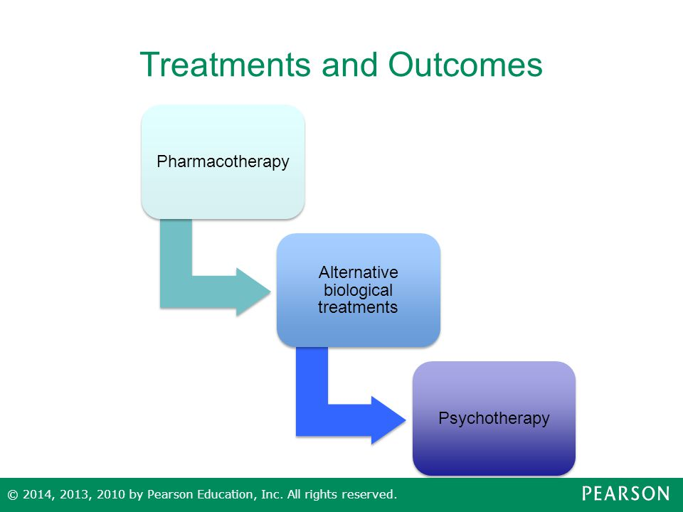Treatments and Outcomes