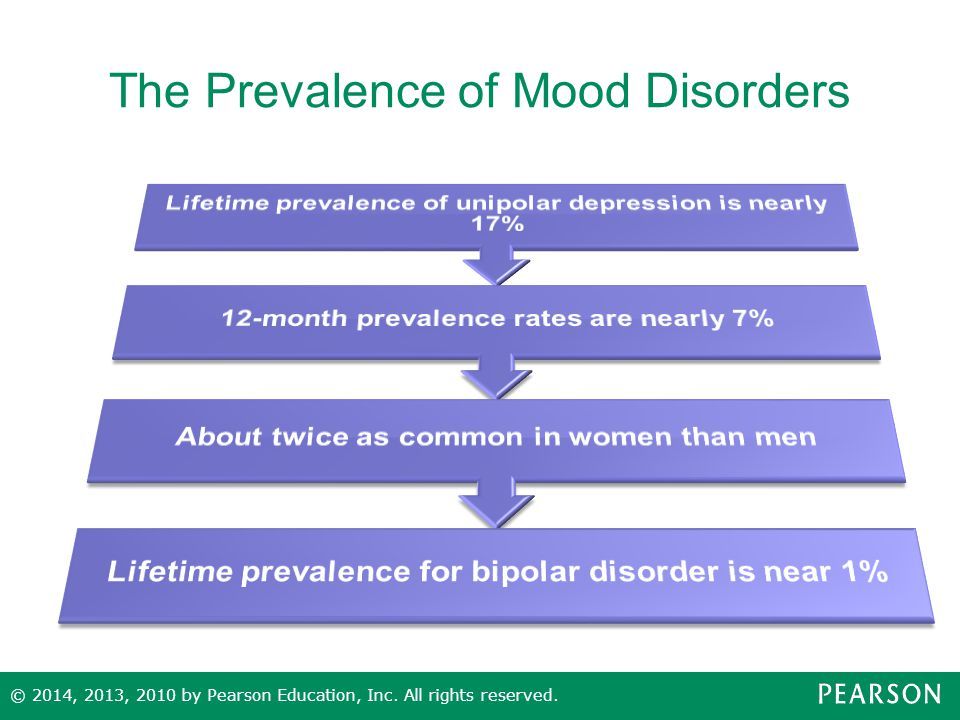 The Prevalence of Mood Disorders