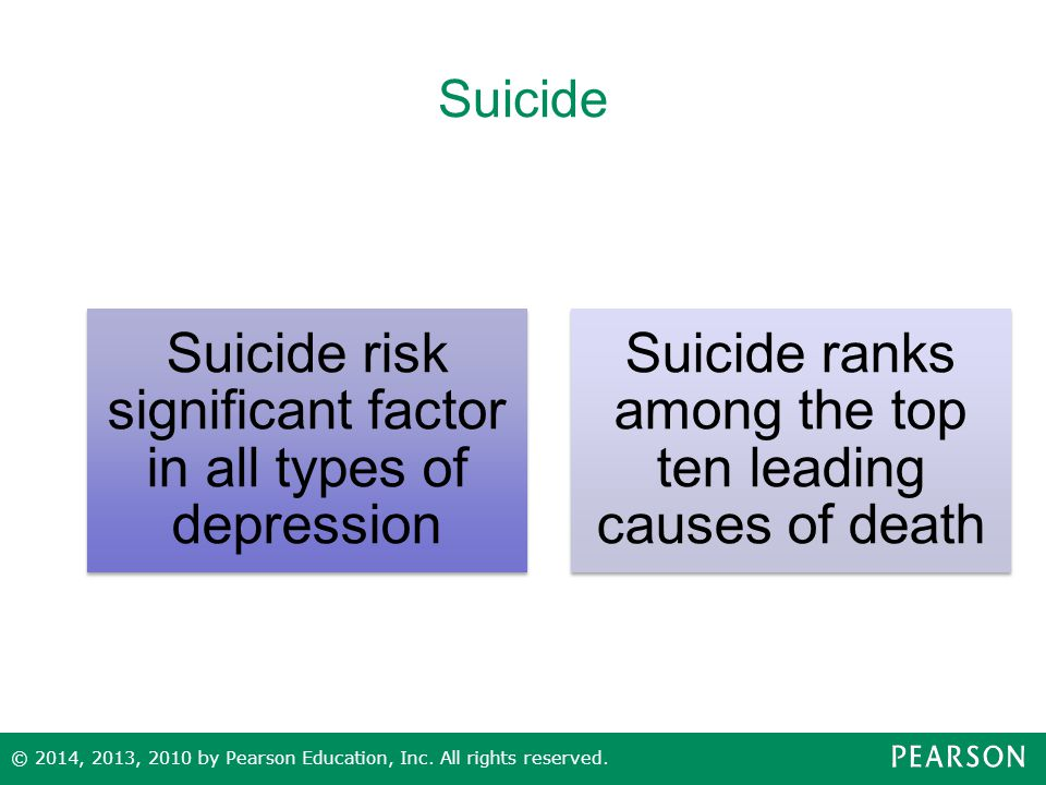 Suicide risk significant factor in all types of depression