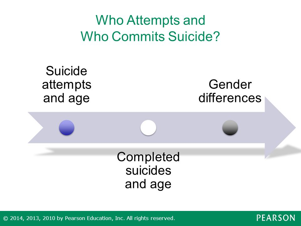 Who Attempts and Who Commits Suicide