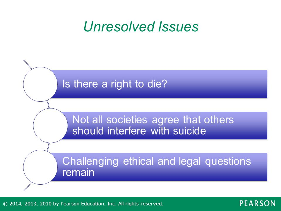 Unresolved Issues Is there a right to die
