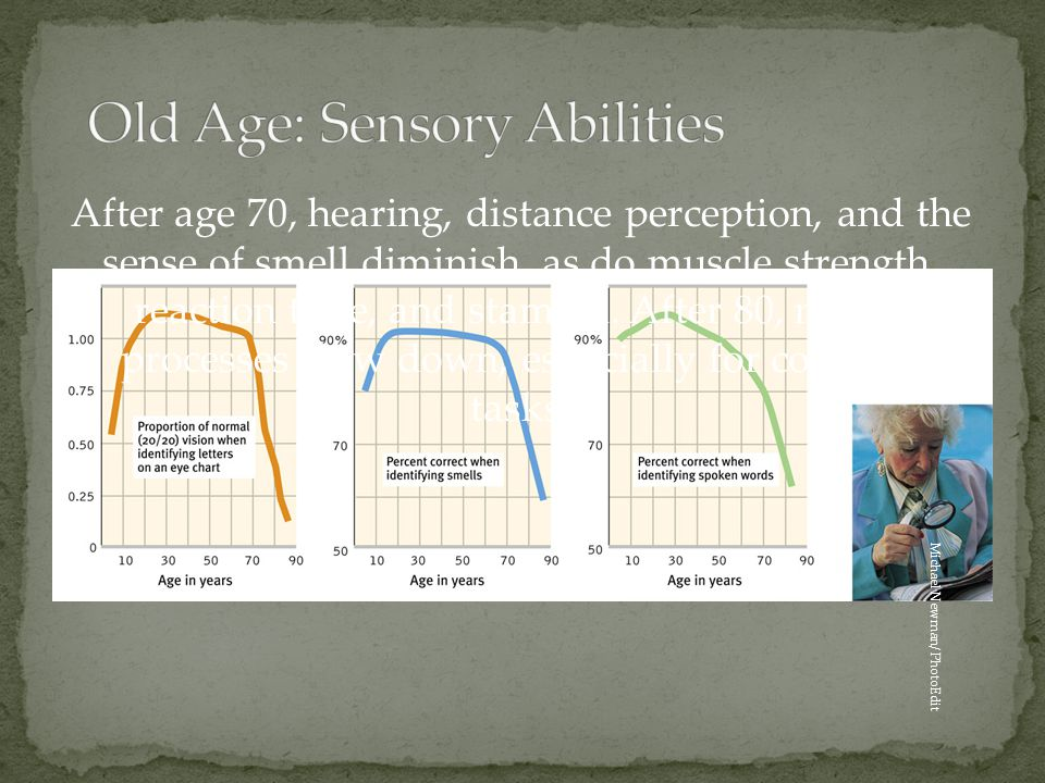 Old Age: Sensory Abilities