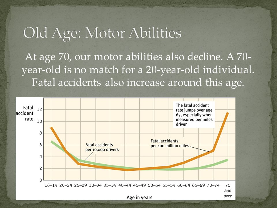 Old Age: Motor Abilities