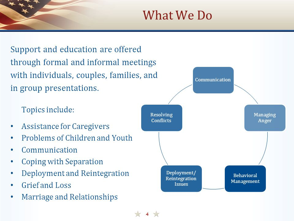 What We Do Support and education are offered