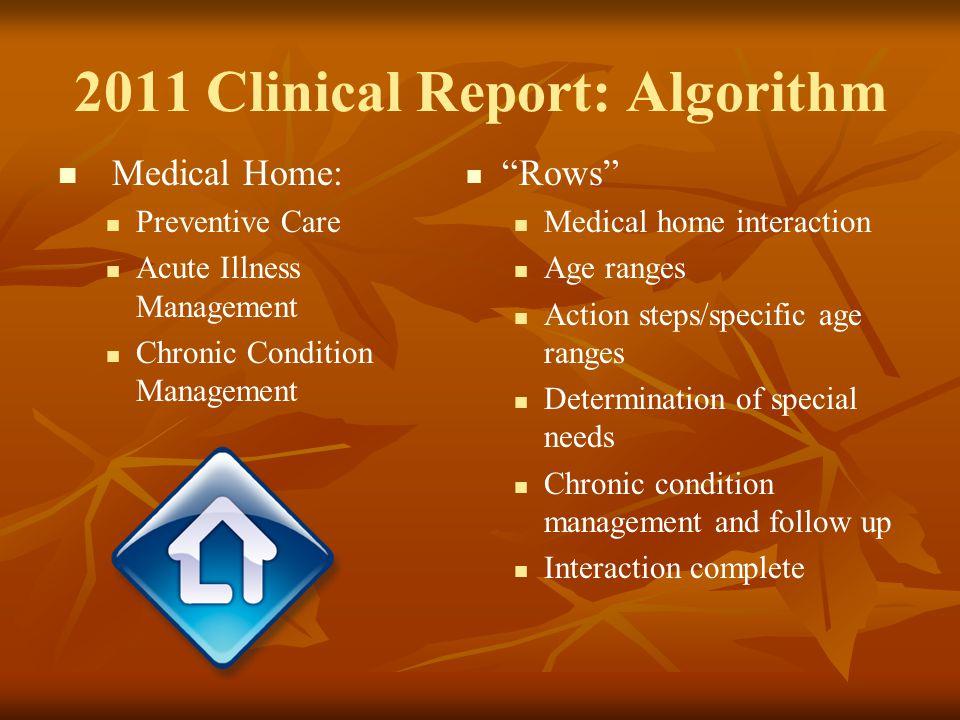 2011 Clinical Report: Algorithm