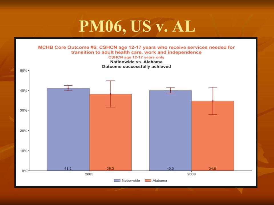 PM06, US v. AL
