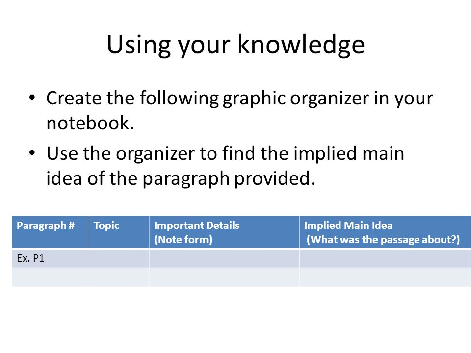 Using your knowledge Create the following graphic organizer in your notebook.