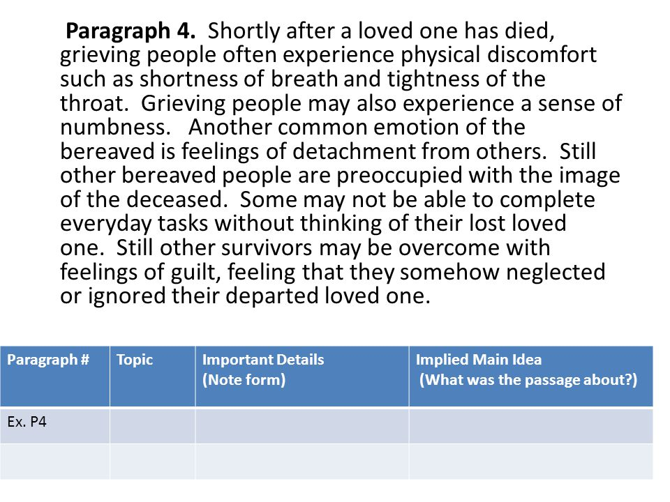 Paragraph 4. Shortly after a loved one has died, grieving people often experience physical discomfort such as shortness of breath and tightness of the throat. Grieving people may also experience a sense of numbness. Another common emotion of the bereaved is feelings of detachment from others. Still other bereaved people are preoccupied with the image of the deceased. Some may not be able to complete everyday tasks without thinking of their lost loved one. Still other survivors may be overcome with feelings of guilt, feeling that they somehow neglected or ignored their departed loved one.