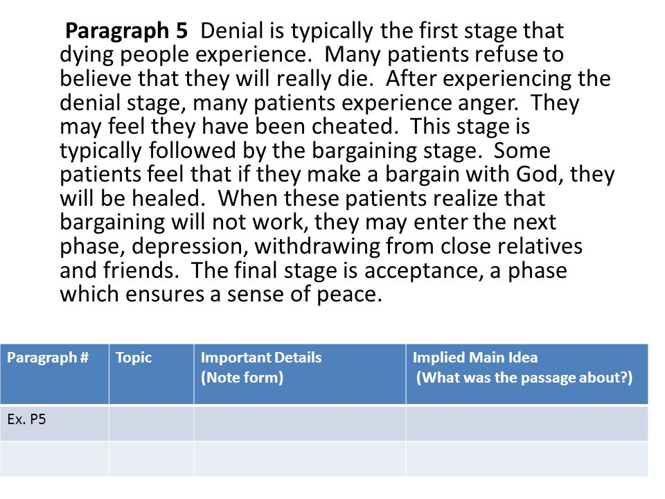 Paragraph 5 Denial is typically the first stage that dying people experience. Many patients refuse to believe that they will really die. After experiencing the denial stage, many patients experience anger. They may feel they have been cheated. This stage is typically followed by the bargaining stage. Some patients feel that if they make a bargain with God, they will be healed. When these patients realize that bargaining will not work, they may enter the next phase, depression, withdrawing from close relatives and friends. The final stage is acceptance, a phase which ensures a sense of peace.