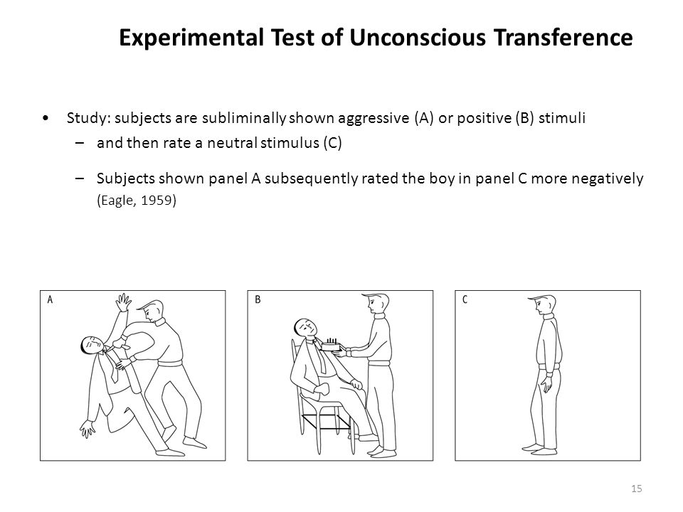 Experimental Test of Unconscious Transference