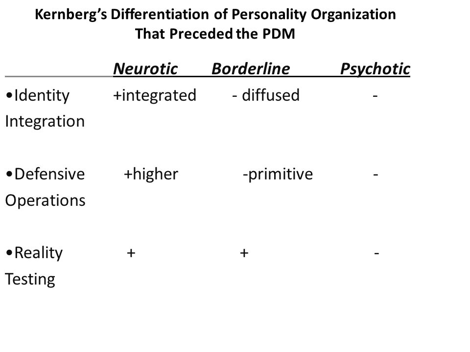 Neurotic Borderline Psychotic Identity +integrated - diffused -