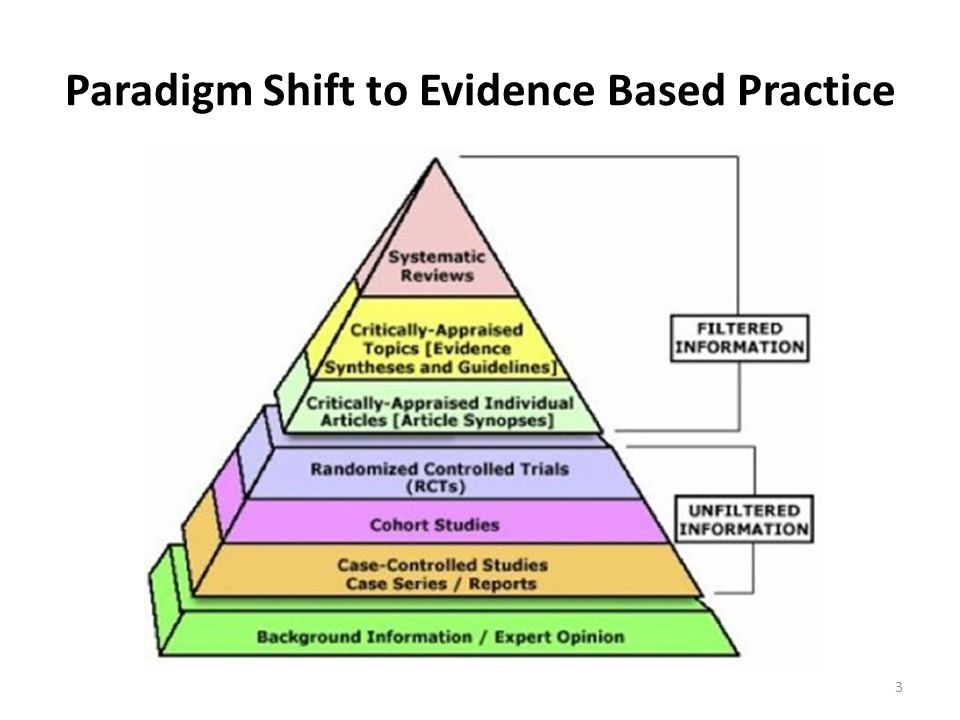 Paradigm Shift to Evidence Based Practice