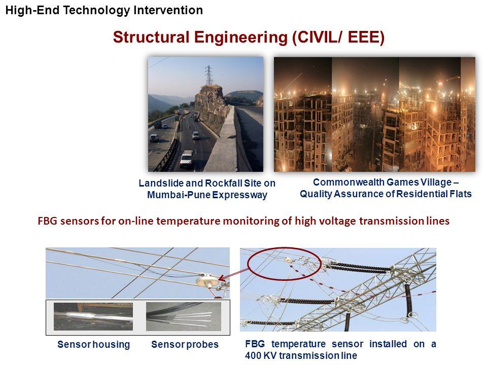 Structural Engineering (CIVIL/ EEE)