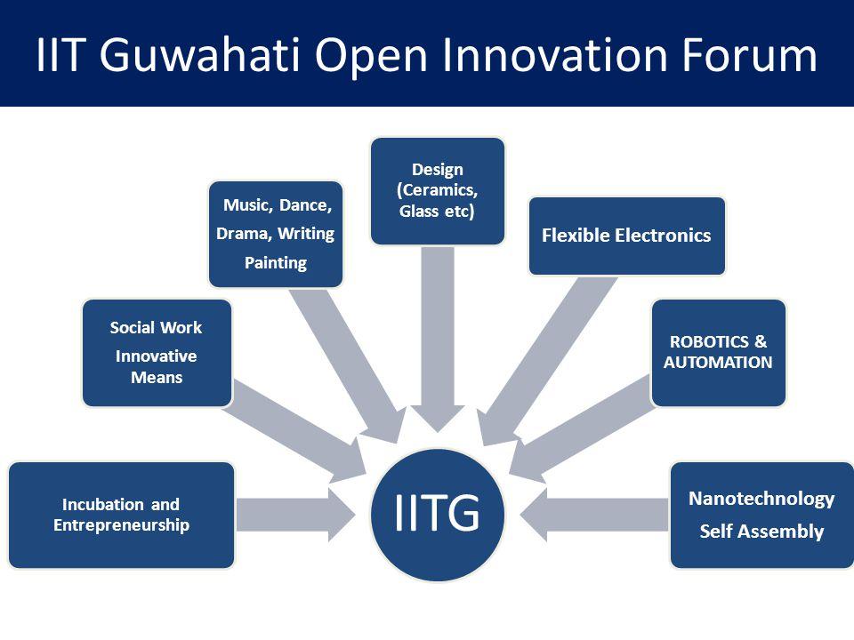 IIT Guwahati Open Innovation Forum