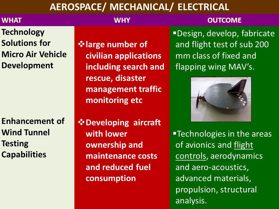 AEROSPACE/ MECHANICAL/ ELECTRICAL