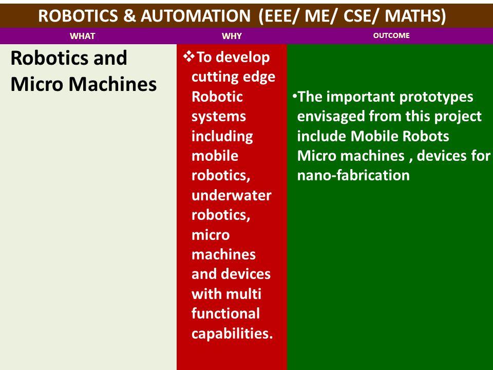 ROBOTICS & AUTOMATION (EEE/ ME/ CSE/ MATHS)