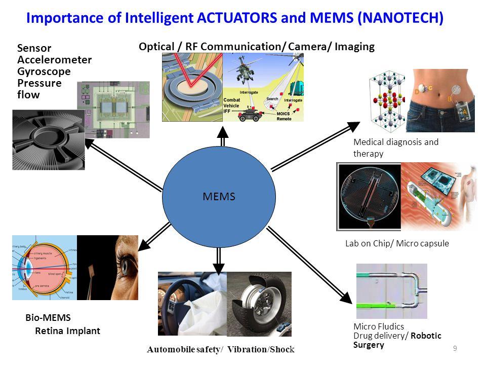 Importance of Intelligent ACTUATORS and MEMS (NANOTECH)