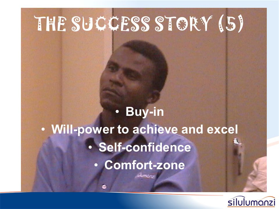 Will-power to achieve and excel