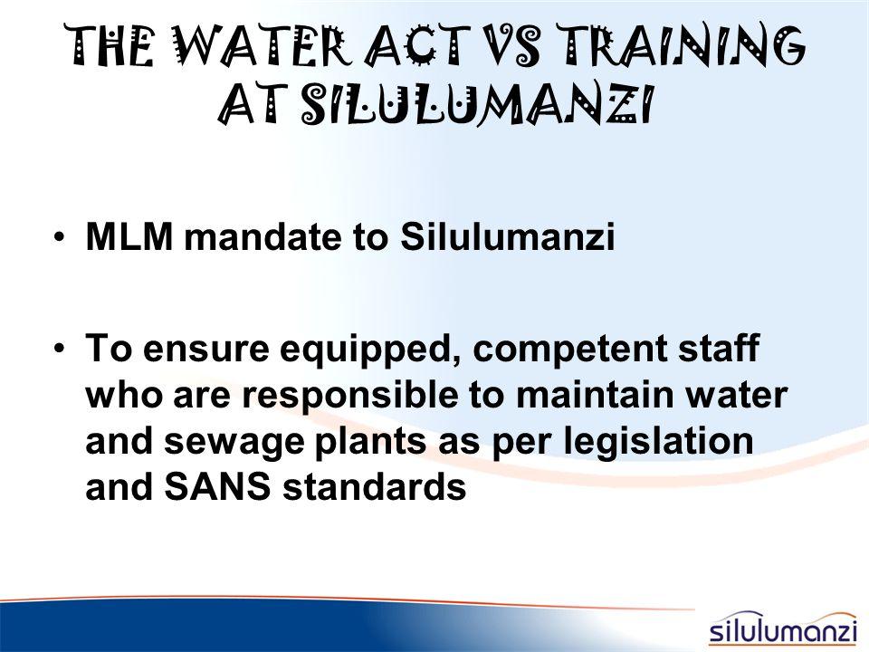 THE WATER ACT VS TRAINING AT SILULUMANZI