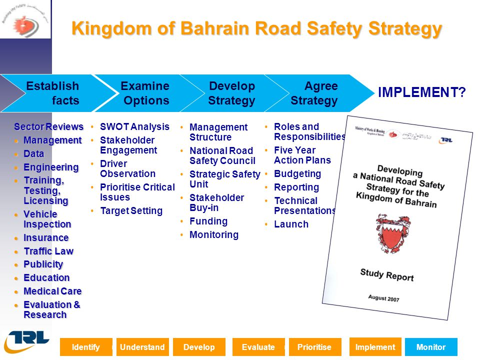 Kingdom of Bahrain Road Safety Strategy