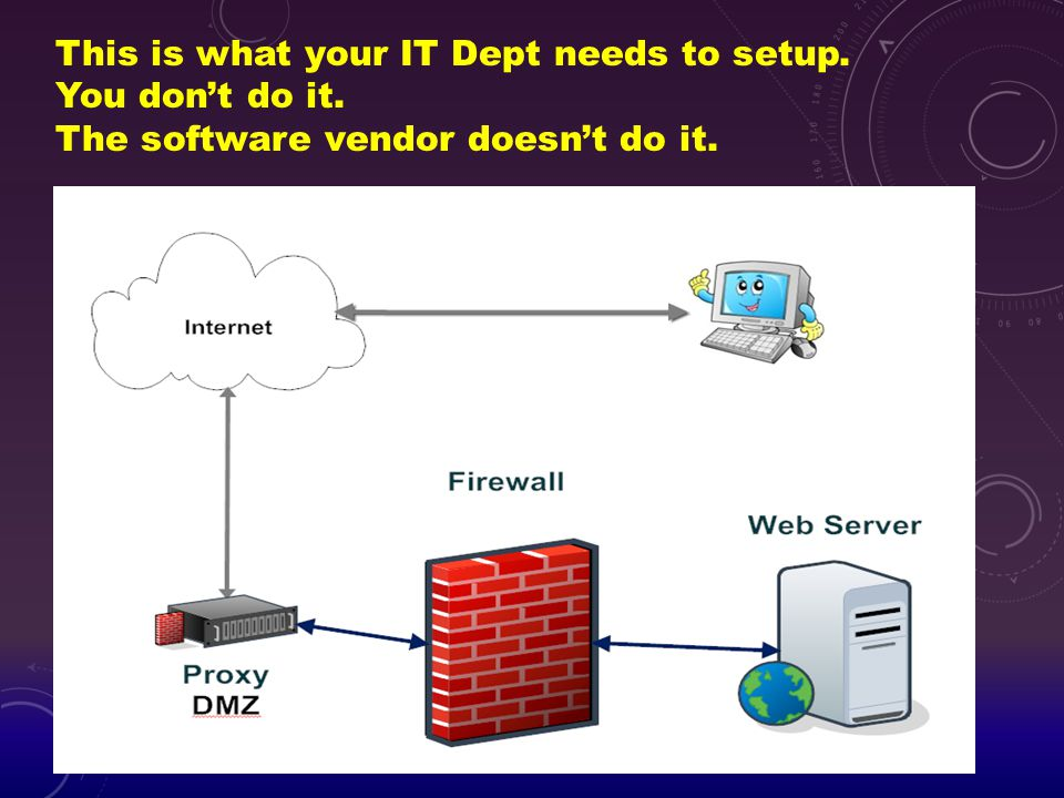 This is what your IT Dept needs to setup.