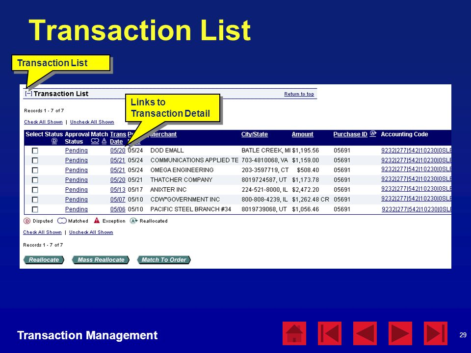 Transaction List Transaction Management Transaction List