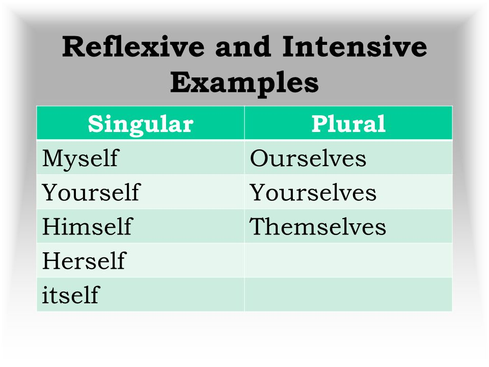 Reflexive and Intensive Examples