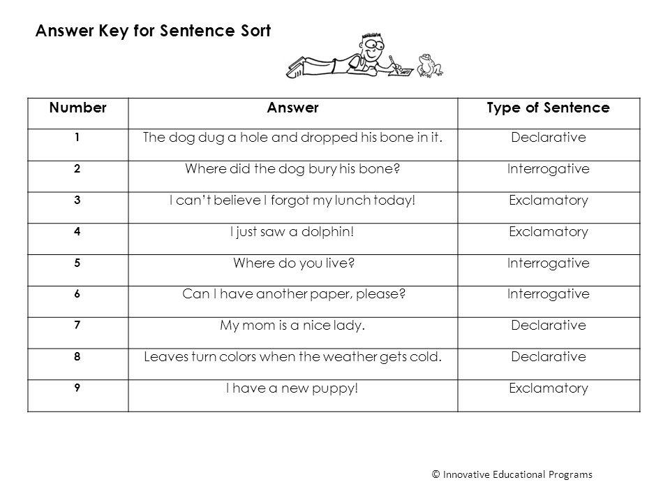 Answer Key for Sentence Sort