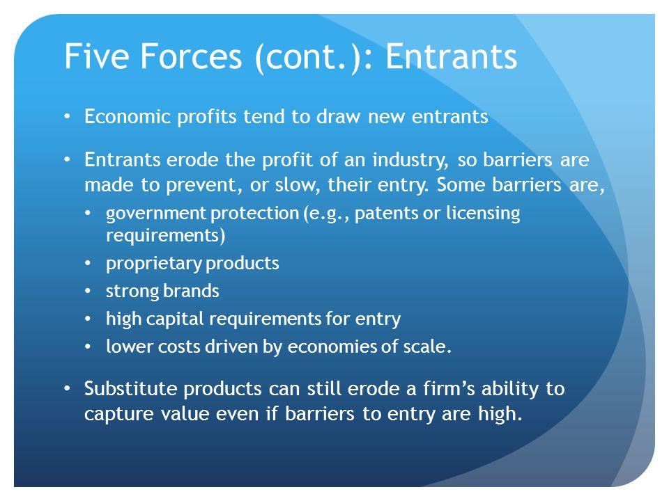 Five Forces (cont.): Entrants