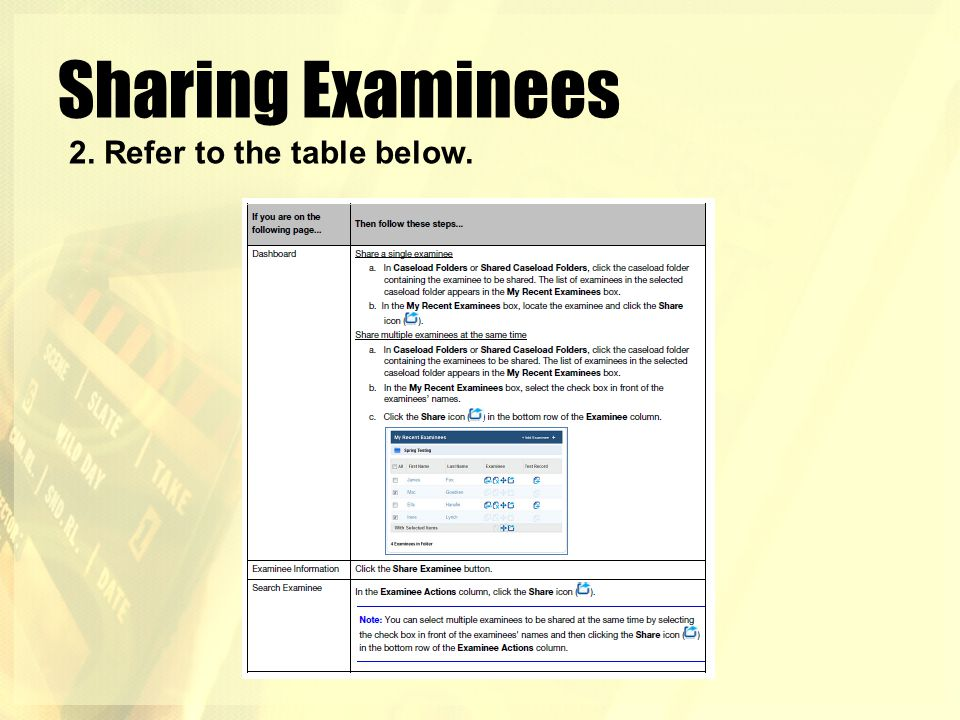 Sharing Examinees 2. Refer to the table below.