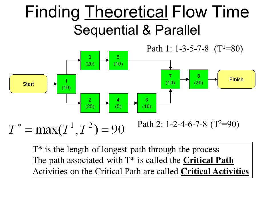 Finding Theoretical Flow Time Sequential & Parallel