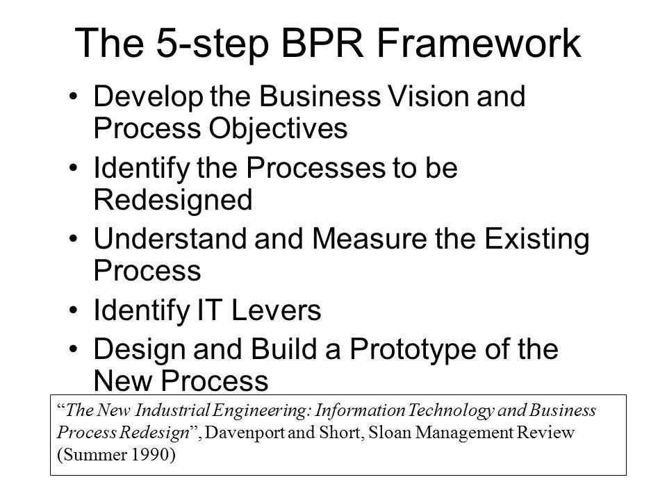 The 5-step BPR Framework