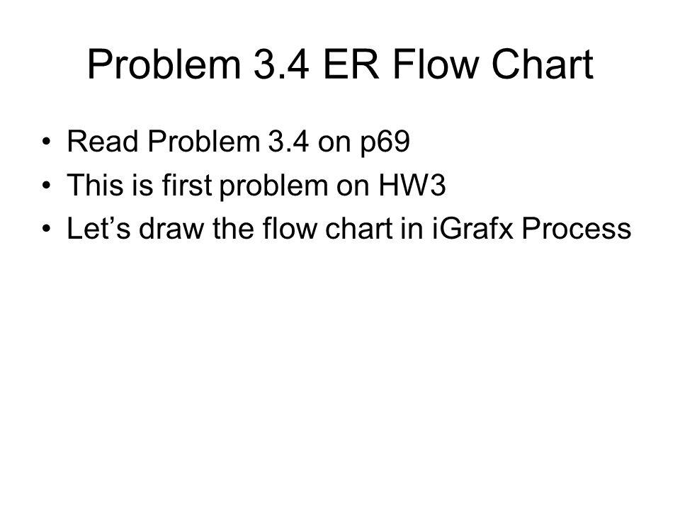 Problem 3.4 ER Flow Chart Read Problem 3.4 on p69