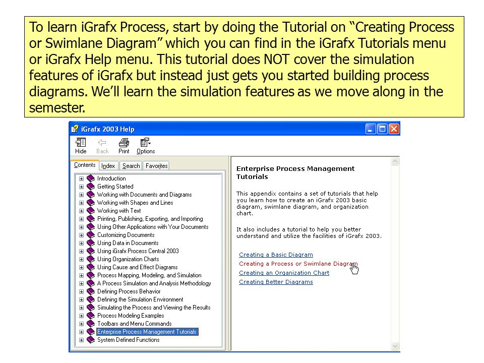To learn iGrafx Process, start by doing the Tutorial on Creating Process or Swimlane Diagram which you can find in the iGrafx Tutorials menu or iGrafx Help menu.