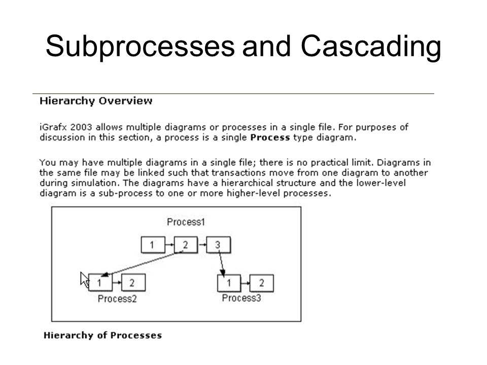 Subprocesses and Cascading