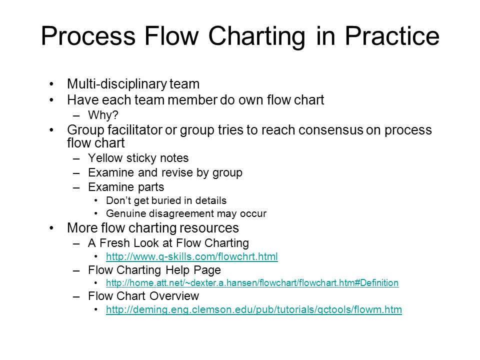 Process Flow Charting in Practice