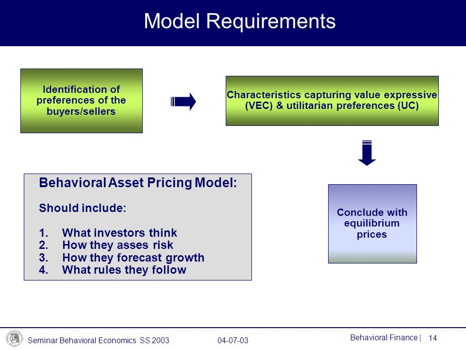 Model Requirements Behavioral Asset Pricing Model: Should include: