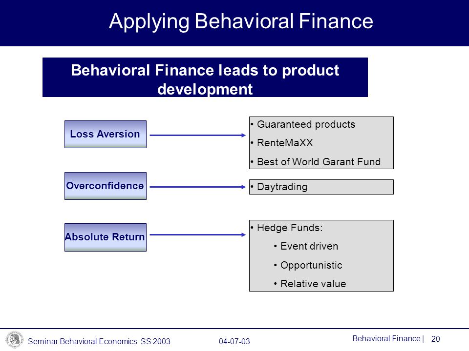 Behavioral Finance leads to product development