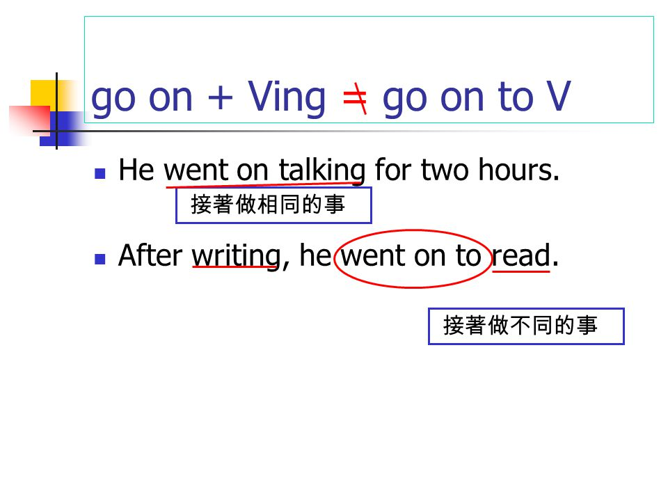 go on + Ving = go on to V He went on talking for two hours.