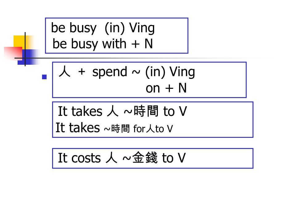 be busy with + N on + N It takes ~時間 for人to V be busy (in) Ving