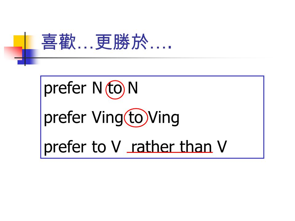 喜歡…更勝於…. prefer N to N prefer Ving to Ving prefer to V rather than V