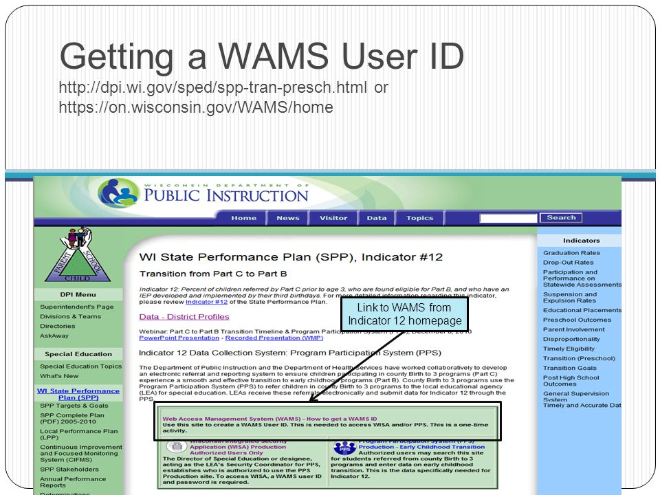 Getting a WAMS User ID http://dpi. wi. gov/sped/spp-tran-presch
