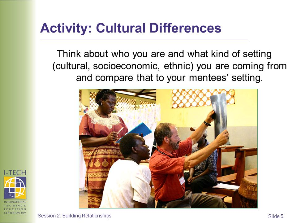 Activity: Cultural Differences