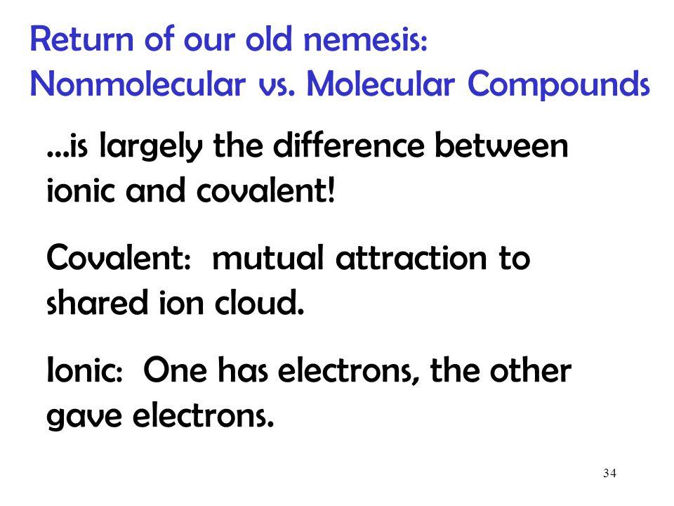 Return of our old nemesis: Nonmolecular vs. Molecular Compounds
