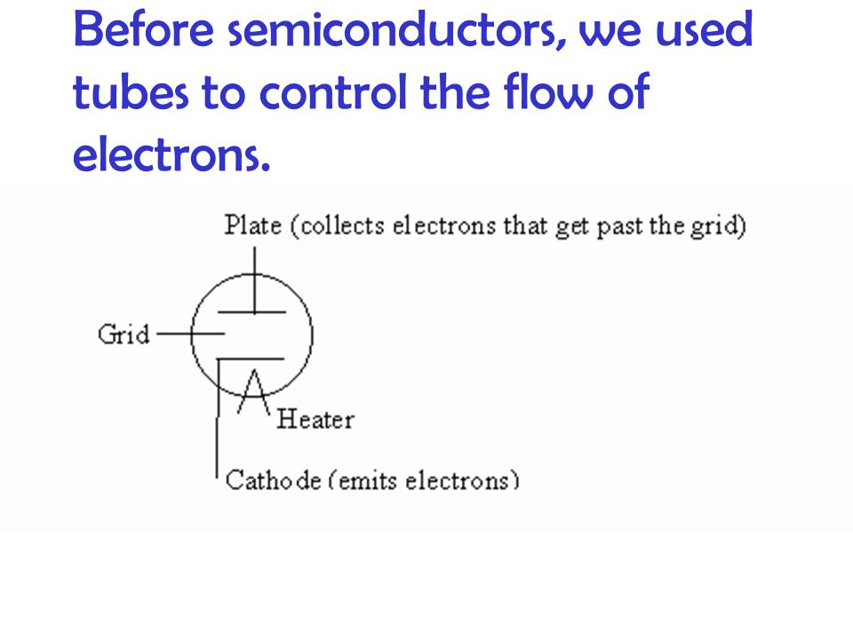 Before semiconductors, we used tubes to control the flow of electrons.