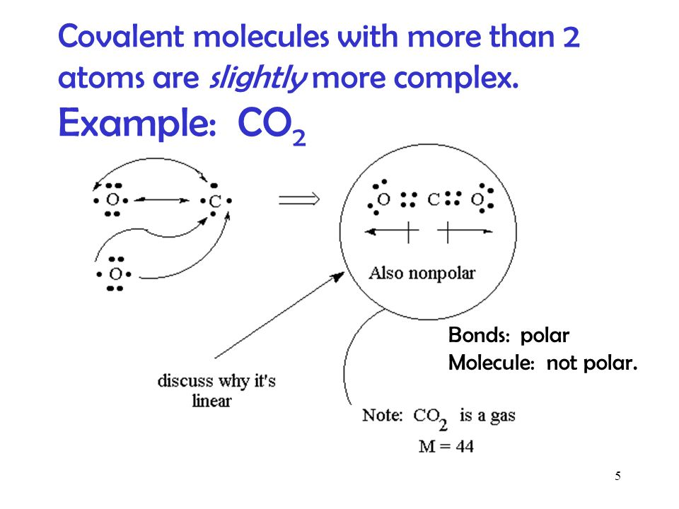 Covalent molecules with more than 2 atoms are slightly more complex