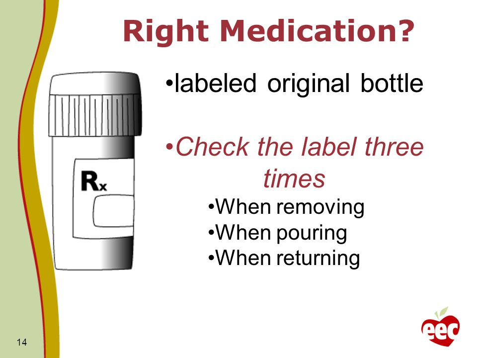 Right Medication labeled original bottle Check the label three times