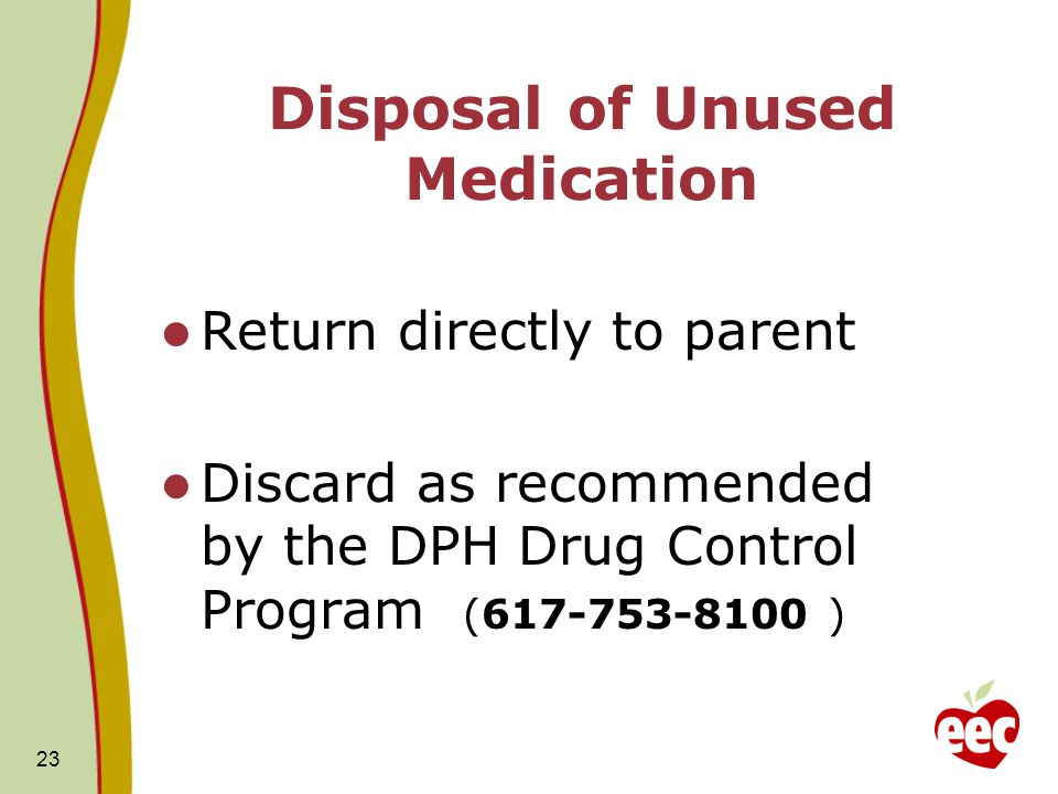 Disposal of Unused Medication