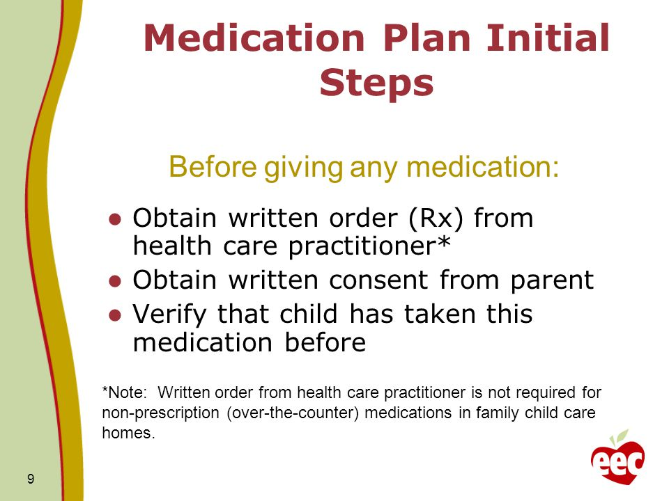 Medication Plan Initial Steps