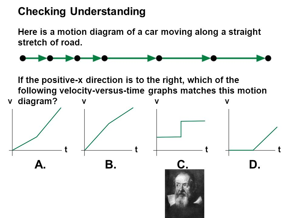 A. B. C. D. Checking Understanding